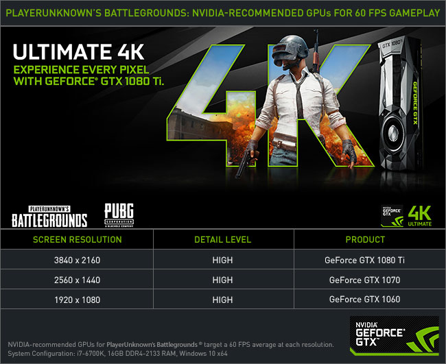 Nvidia a lansat noul driver care creste fps-urile in PUBG